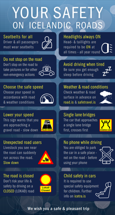 Poster: Your safety on Icelandic roads, seatbelts for all, headlights always on, don not stop on the road, avoid driving when tired, choose the safe speed, weather and road conditions, lower your speed, single lane bridges, unexpected road users, no pnone while driving, child safety in cars